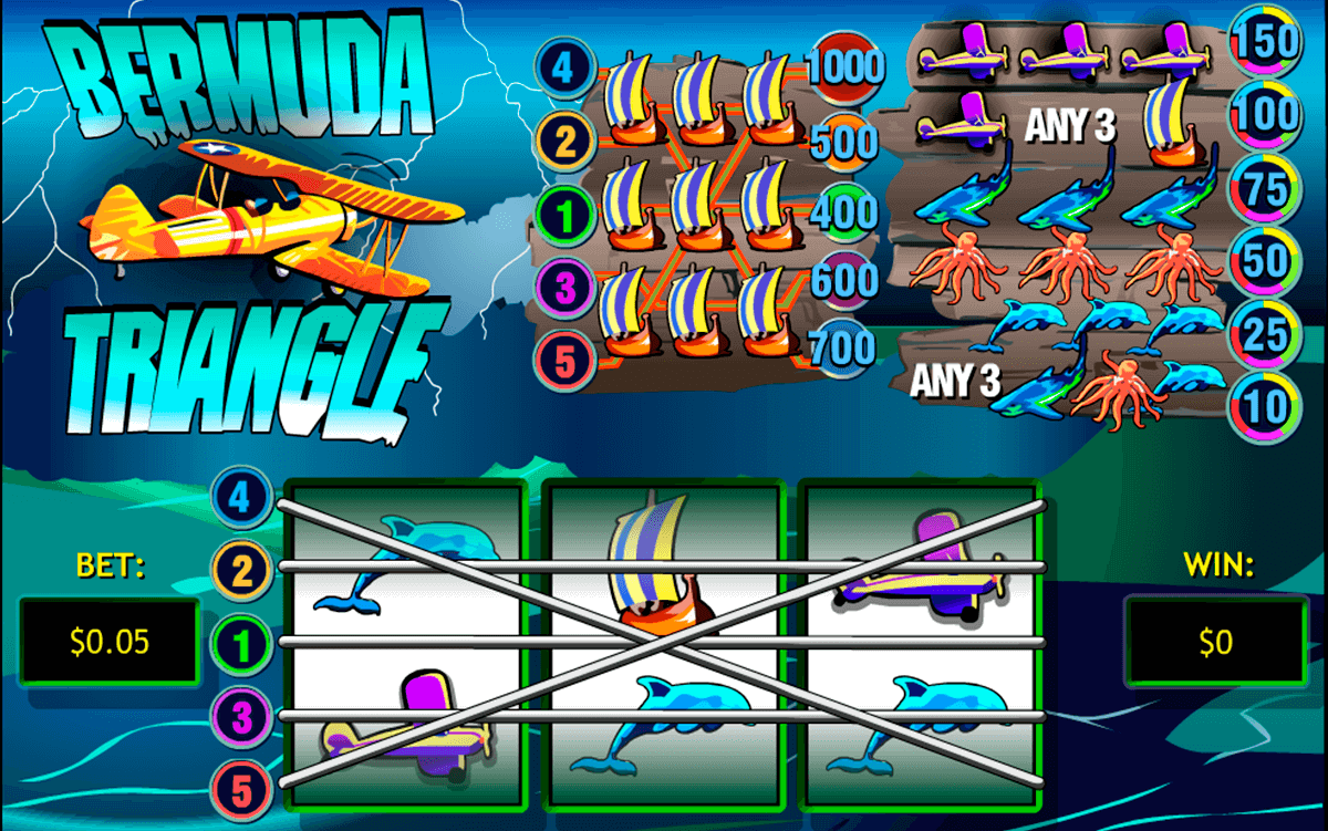 Bermuda Triangle Slot Review & Guide for Players Online